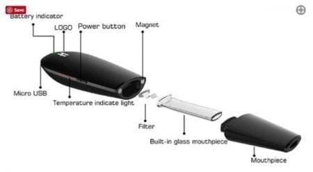 Vaporizer W/ Built In Glass Mouthpiece