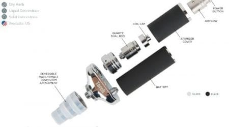 Yocan electronic Torch Components