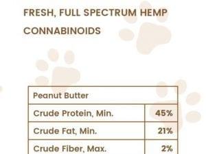 CBD Peanut Butter Dog Treats