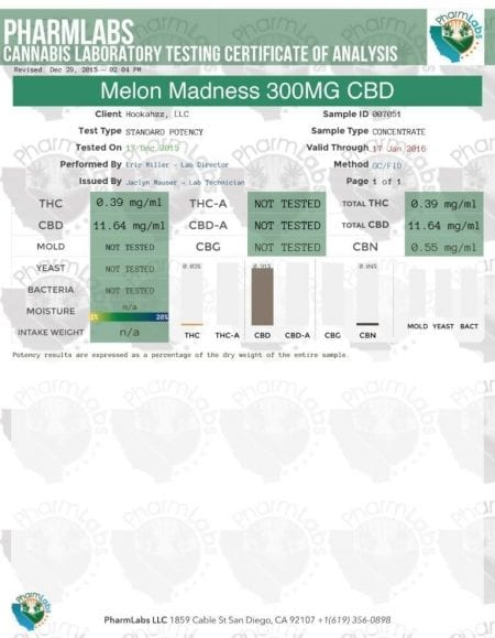 300mg E-Liquid Lab Test Results