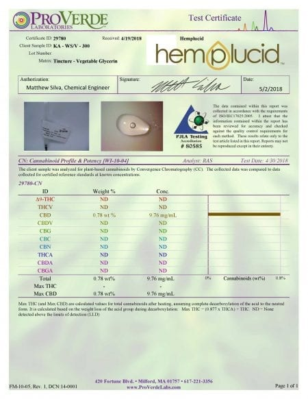 THC Free CBD Oil Lab Test Results