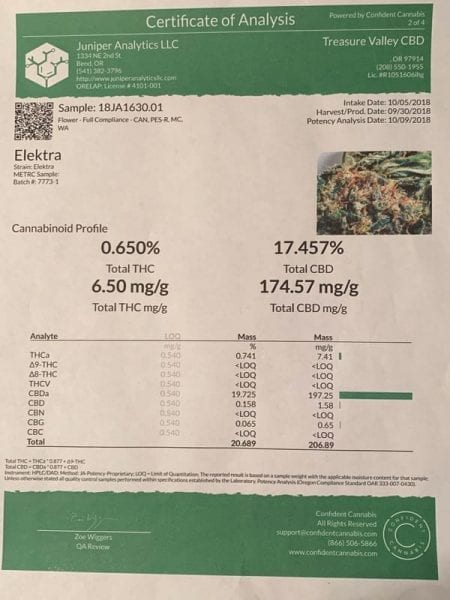 Elektra CBD Flower Lab Test