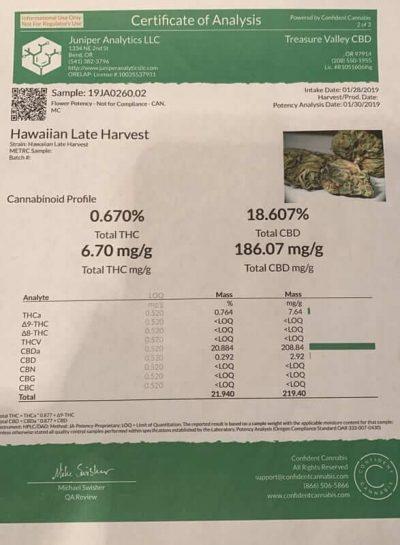 Hawaiian Haze Lab Test Results