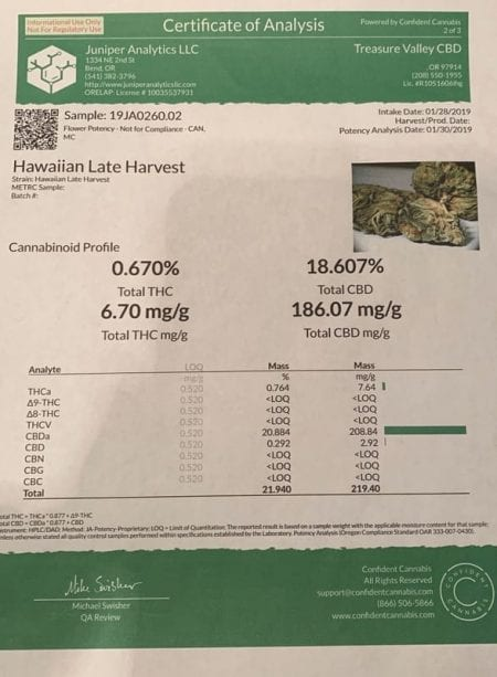 Hawaiian Haze Lab Test Results