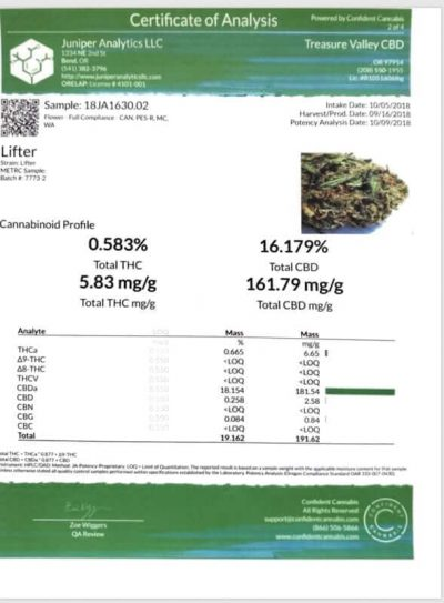 Lifter CBD Test Results