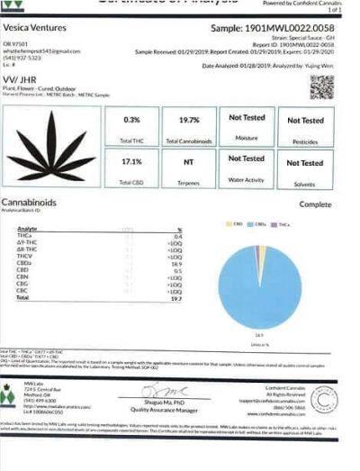 Special Sauce CBD Flower Lab Test Results