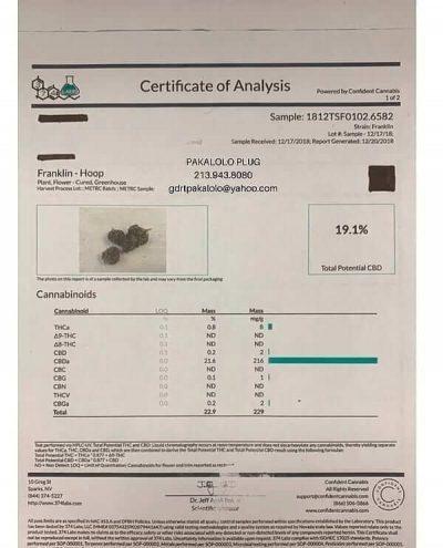 Hoop Hemp CBD Flower Test Results