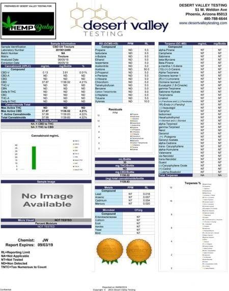 1000mg CBD Oil Certificate Of Analysis