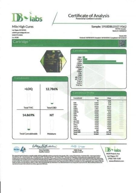 CBD Cartridges Lab Test Results