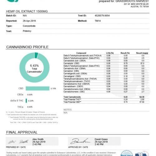 CBD Sublingual Tincture 1500mg/32ml