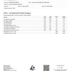 Sativa & Indica THC 8 Delta Carts