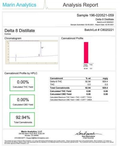 Delta 8 Distillate COA
